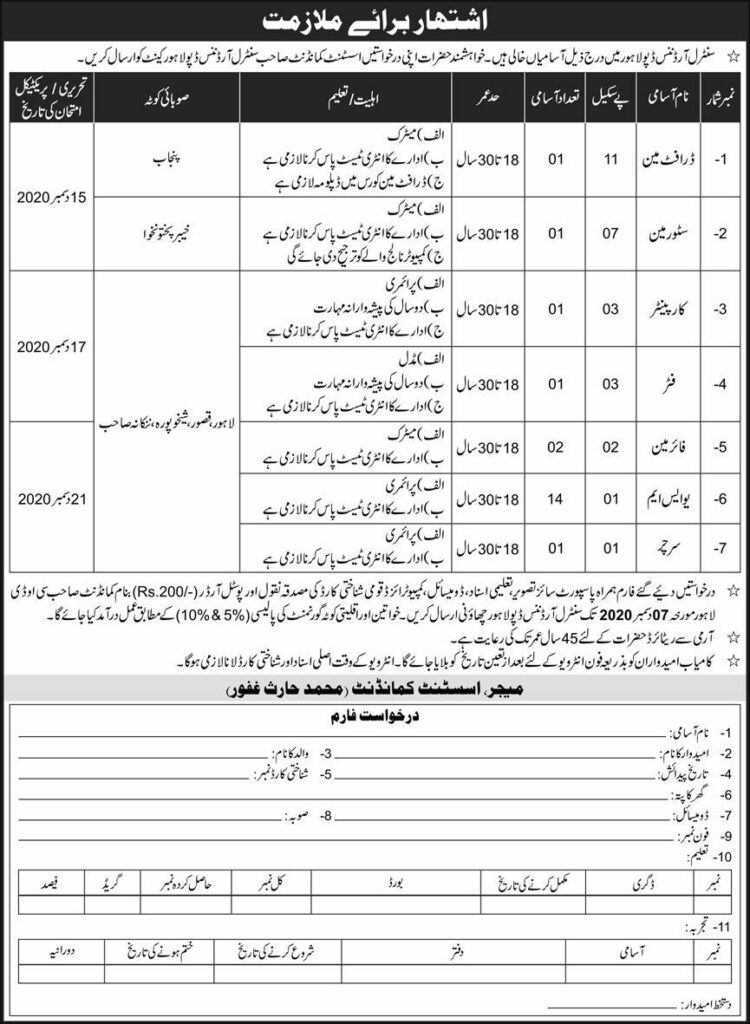 Pakistan Army Lahore 2020 jobs