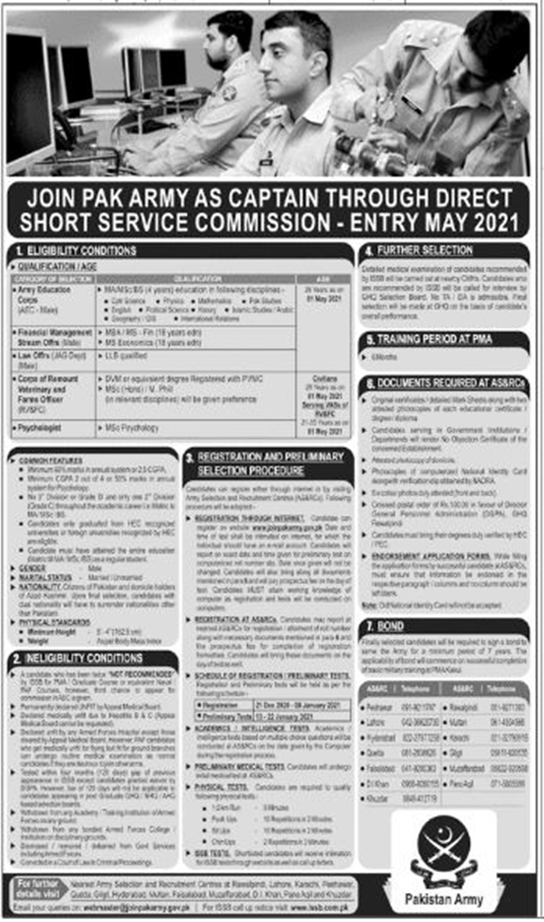 Join Pak Army Jobs 2021 As Captian